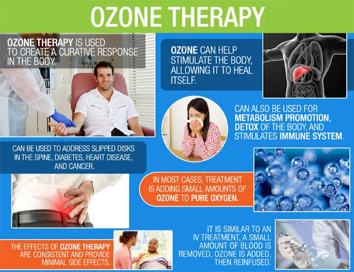 Benefits & Risks | Ozone Therapy